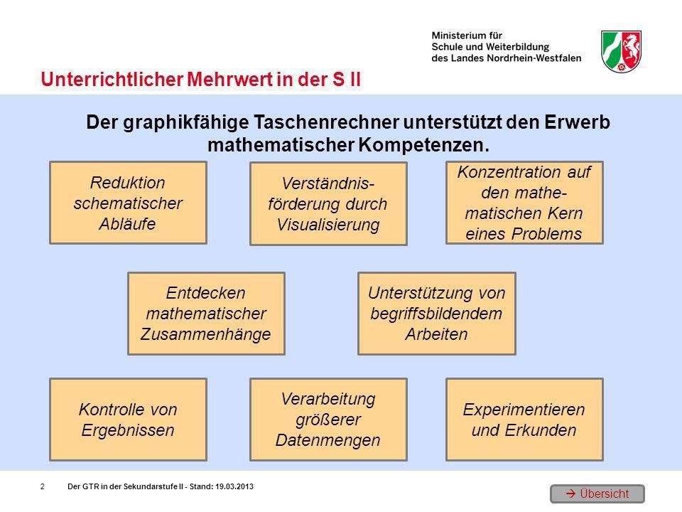 Übersicht Der GTR in der Sekundarstufe II - Stand: 19.03.20132 Der graphikfähige Taschenrechner unterstützt den Erwerb mathematischer Kompetenzen. Unt