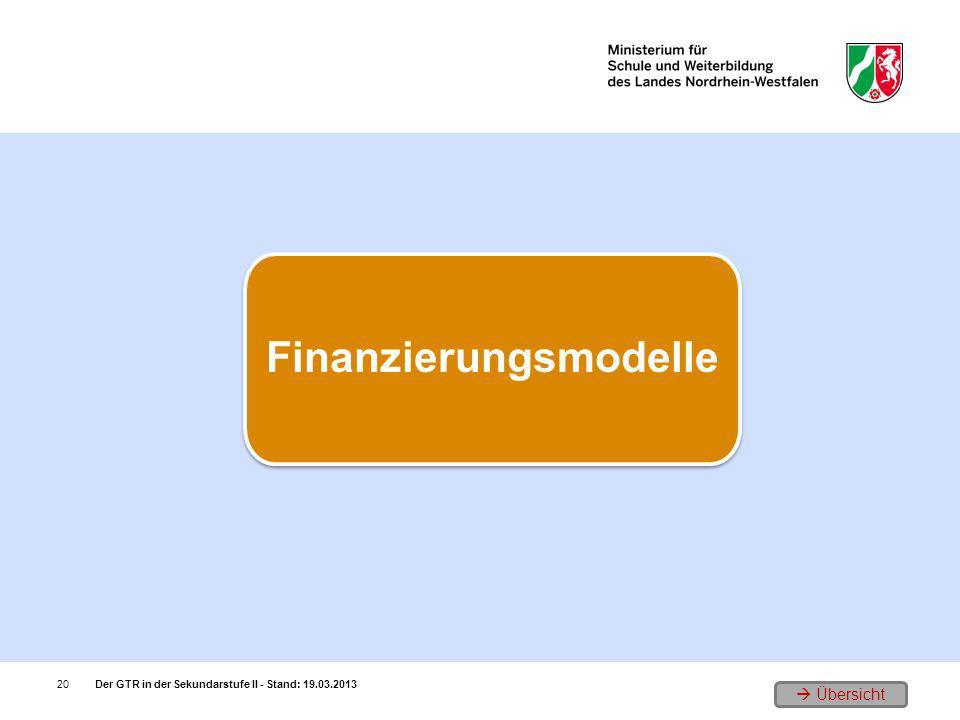 Übersicht Der GTR in der Sekundarstufe II - Stand: 19.03.201320 Finanzierungsmodelle