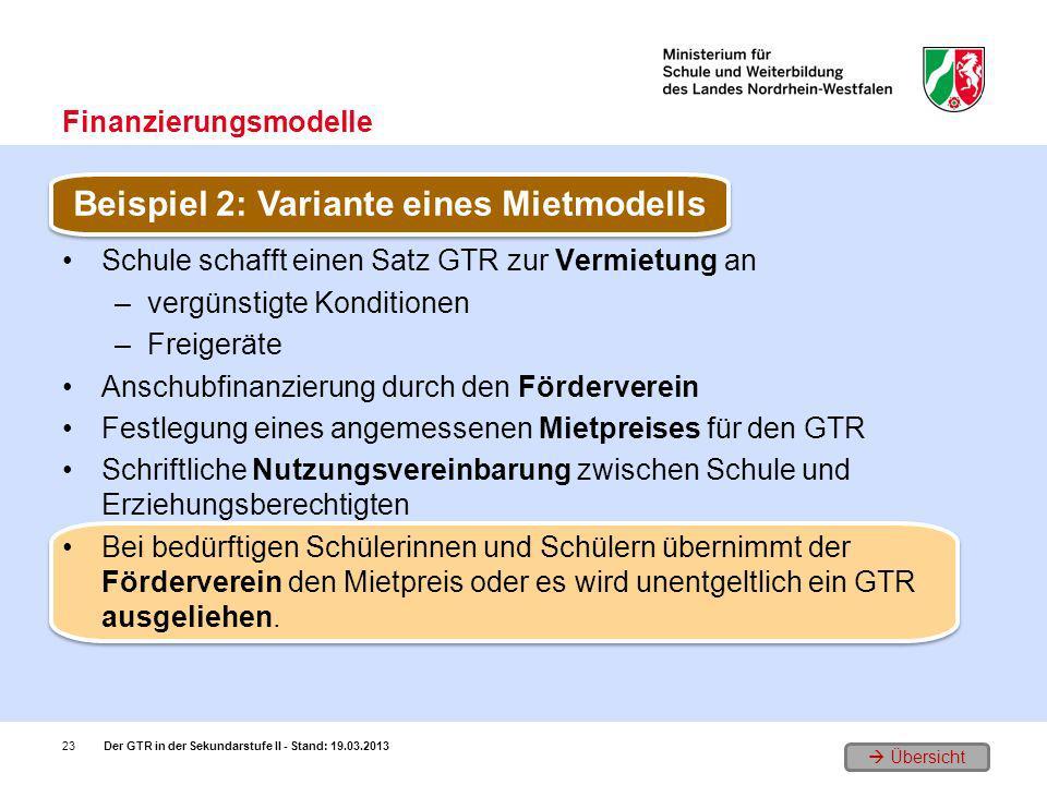Übersicht Mietmodell Schule schafft einen Satz GTR zur Vermietung an –vergünstigte Konditionen –Freigeräte Anschubfinanzierung durch den Förderverein