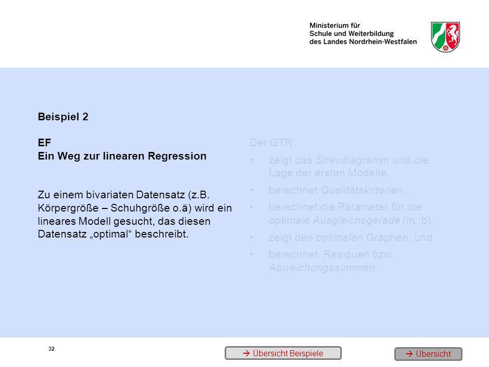 Beispiel 2 EF Ein Weg zur linearen Regression Zu einem bivariaten Datensatz (z.B. Körpergröße – Schuhgröße o.ä) wird ein lineares Modell gesucht, das