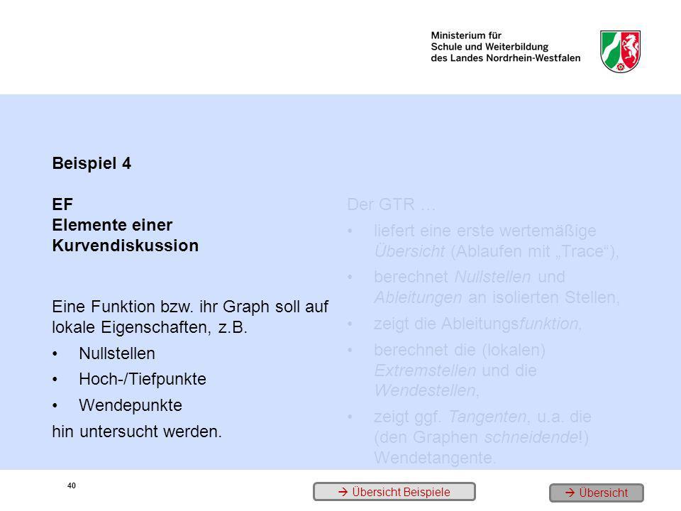 Beispiel 4 EF Elemente einer Kurvendiskussion Eine Funktion bzw. ihr Graph soll auf lokale Eigenschaften, z.B. Nullstellen Hoch-/Tiefpunkte Wendepunkt