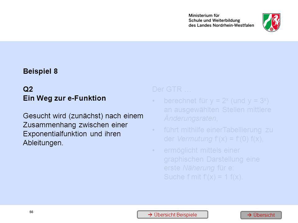 56 Beispiel 8 Q2 Ein Weg zur e-Funktion Gesucht wird (zunächst) nach einem Zusammenhang zwischen einer Exponentialfunktion und ihren Ableitungen. Der