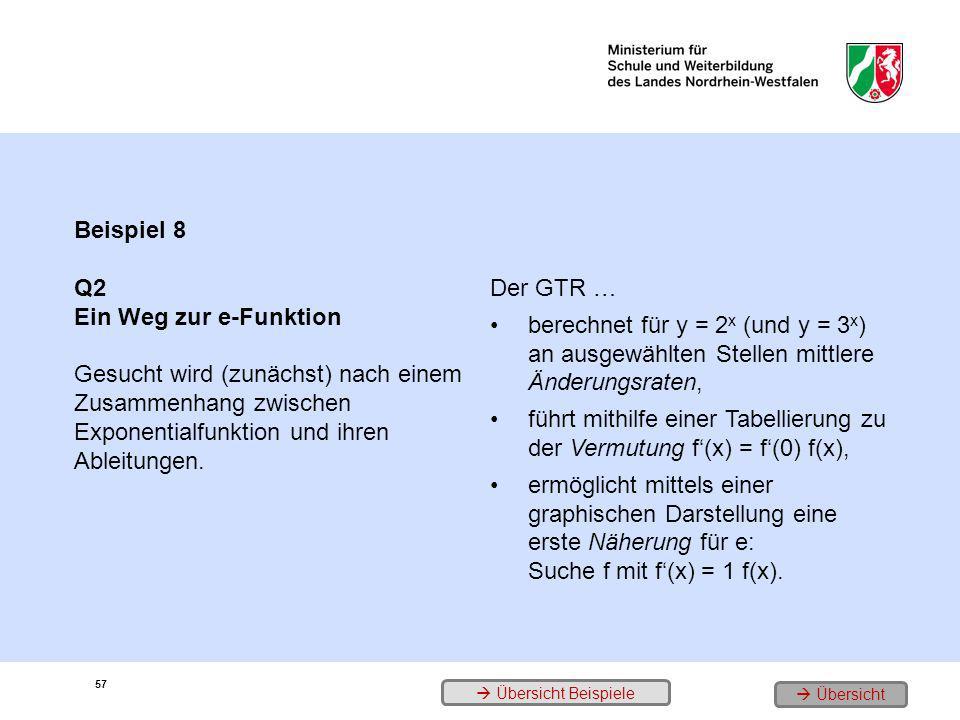 57 Beispiel 8 Q2 Ein Weg zur e-Funktion Gesucht wird (zunächst) nach einem Zusammenhang zwischen Exponentialfunktion und ihren Ableitungen. Der GTR …