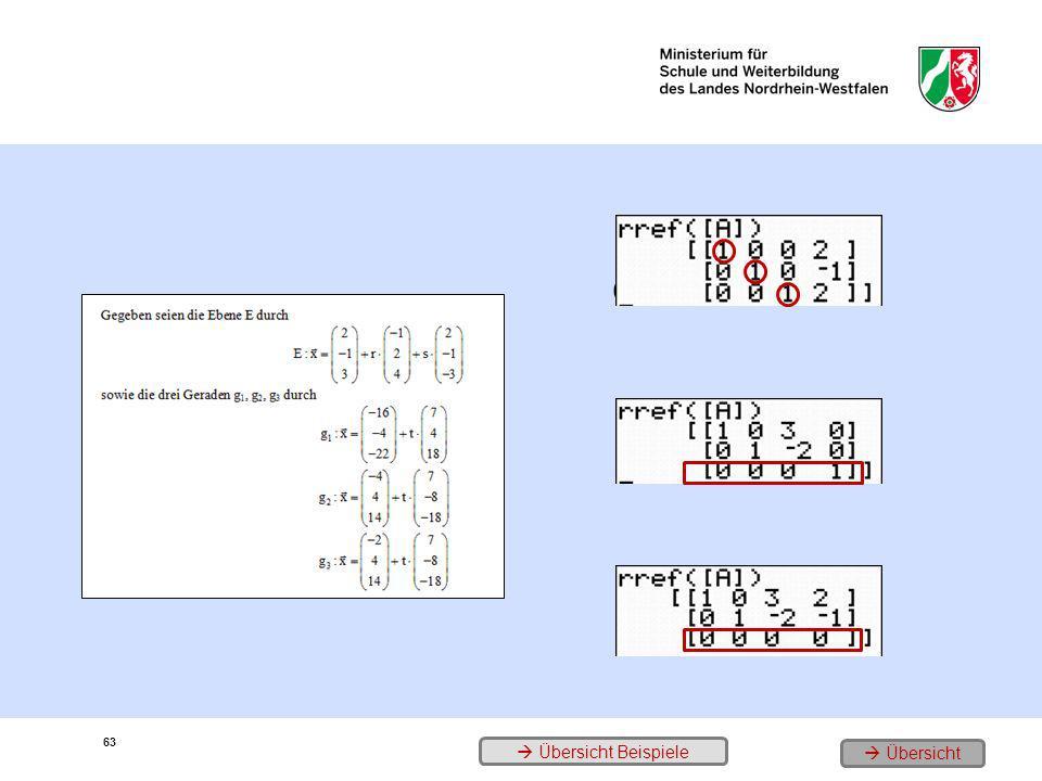 63 1. Die drei Fälle 2. g schneidet E (in genau einem Punkt) 3. g ist echt parallel zu E 4. g liegt in E Übersicht Beispiele Übersicht