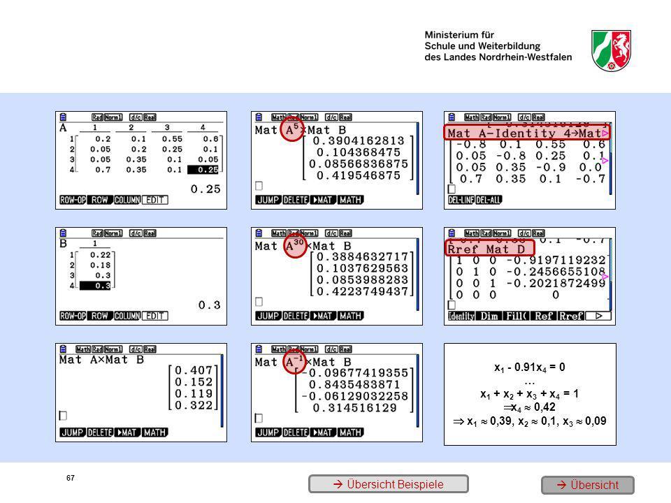 1. Die Übergangsmatrix 4. Die Verteilung am Ende der Woche 7. Fixvektor, Schritt I 2. Die Verteilung zu Beginn 5. Die Verteilung nach 1 Monat 8. Fixve