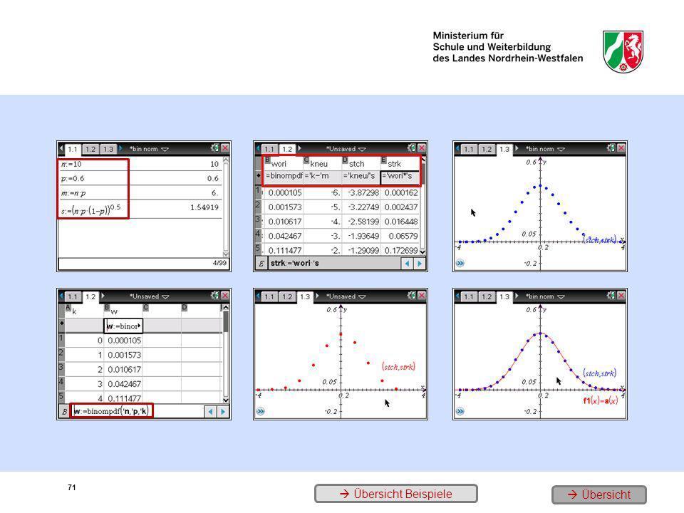 1. Die Grunddaten und Kenngrößen 3. Die neu berechneten Werte 5. Ein weiteres Beispiel mit neuen Werten für n und p 2. Die Werte der Verteilung 4. Die