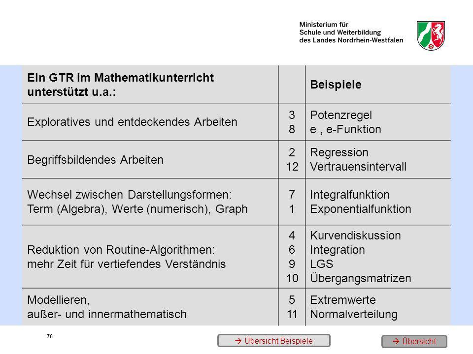 Ein GTR im Mathematikunterricht unterstützt u.a.: Beispiele Exploratives und entdeckendes Arbeiten 3838 Potenzregel e, e-Funktion Begriffsbildendes Ar
