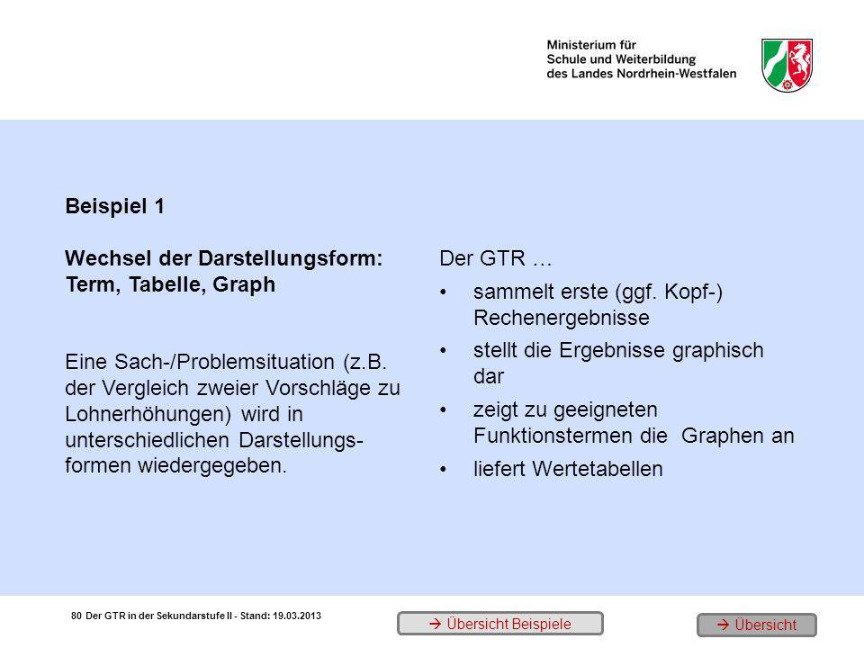 Beispiel 1 Wechsel der Darstellungsform: Term, Tabelle, Graph Eine Sach-/Problemsituation (z.B. der Vergleich zweier Vorschläge zu Lohnerhöhungen) wir