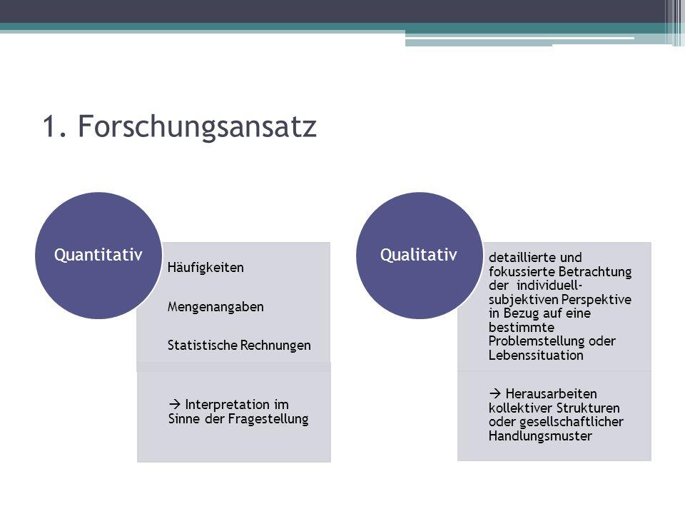 1. Forschungsansatz Häufigkeiten Mengenangaben Statistische Rechnungen Interpretation im Sinne der Fragestellung Quantitativ detaillierte und fokussie