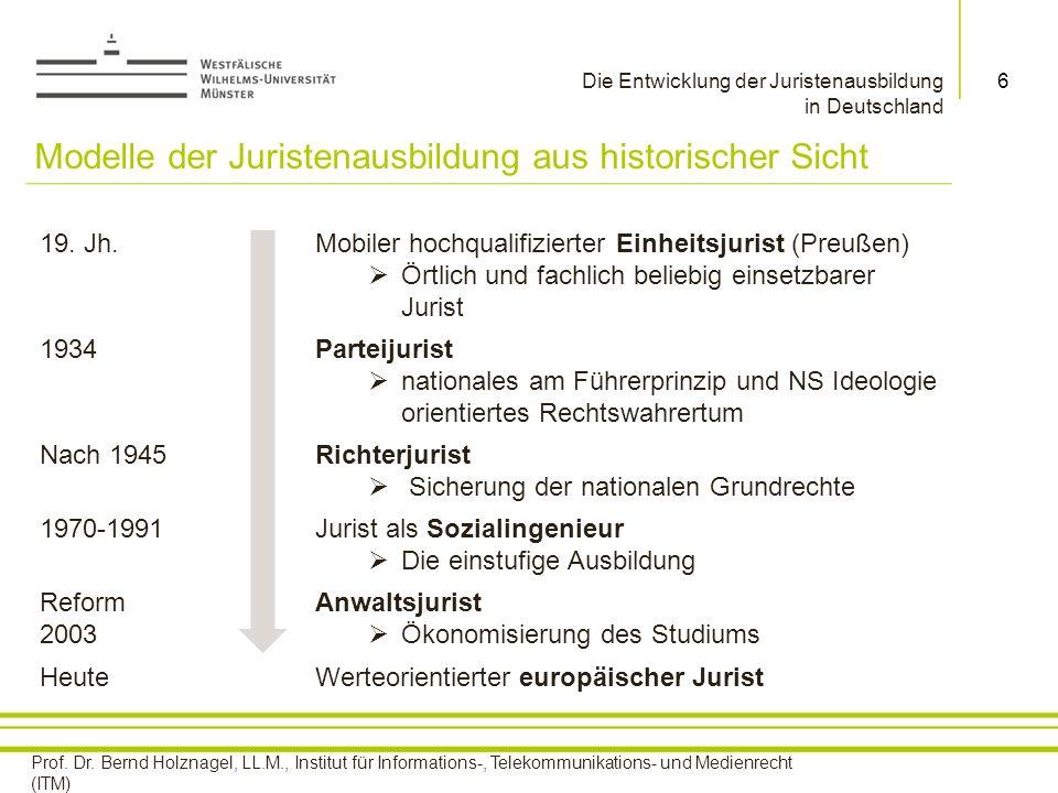 Prof. Dr. Bernd Holznagel, LL.M., Institut für Informations-, Telekommunikations- und Medienrecht (ITM) Die Entwicklung der Juristenausbildung in Deut