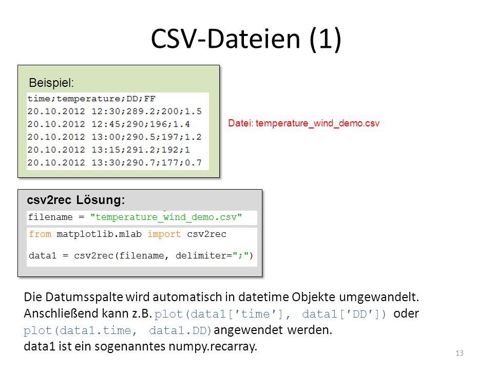 CSV-Dateien (1) 13 Beispiel: csv2rec Lösung: Die Datumsspalte wird automatisch in datetime Objekte umgewandelt. Anschließend kann z.B. plot(data1[time
