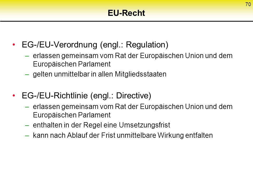EU-Recht EG-/EU-Verordnung (engl.: Regulation) –erlassen gemeinsam vom Rat der Europäischen Union und dem Europäischen Parlament –gelten unmittelbar in allen Mitgliedsstaaten EG-/EU-Richtlinie (engl.: Directive) –erlassen gemeinsam vom Rat der Europäischen Union und dem Europäischen Parlament –enthalten in der Regel eine Umsetzungsfrist –kann nach Ablauf der Frist unmittelbare Wirkung entfalten 70