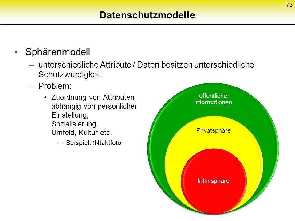 Datenschutzmodelle Sphärenmodell –unterschiedliche Attribute / Daten besitzen unterschiedliche Schutzwürdigkeit –Problem: Zuordnung von Attributen abhängig von persönlicher Einstellung, Sozialisierung, Umfeld, Kultur etc.