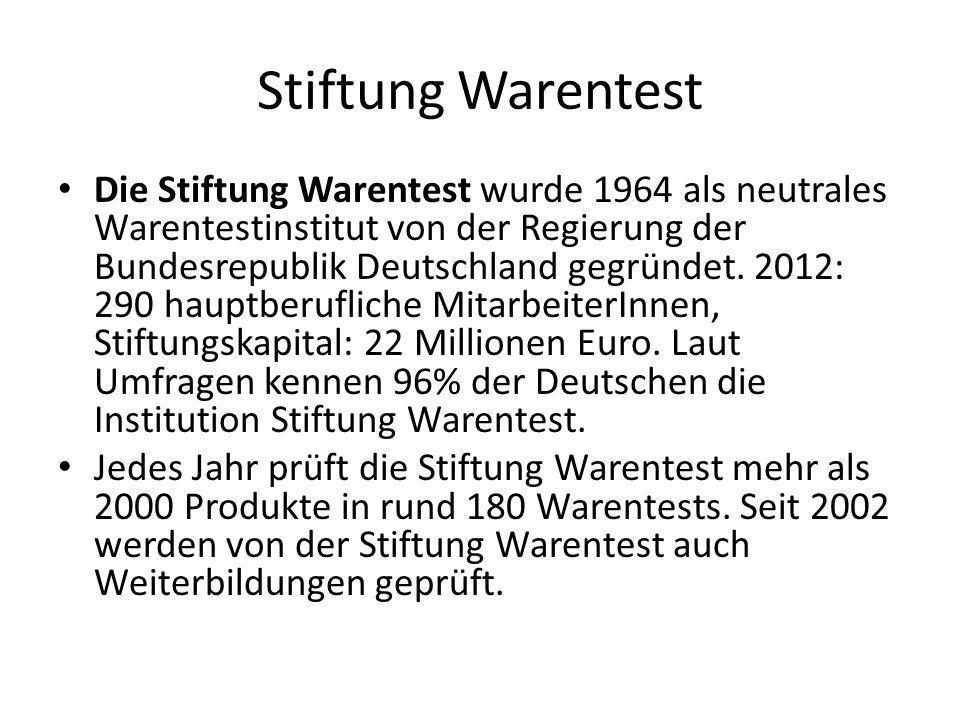 Stiftung Warentest Die Stiftung Warentest wurde 1964 als neutrales Warentestinstitut von der Regierung der Bundesrepublik Deutschland gegründet. 2012: