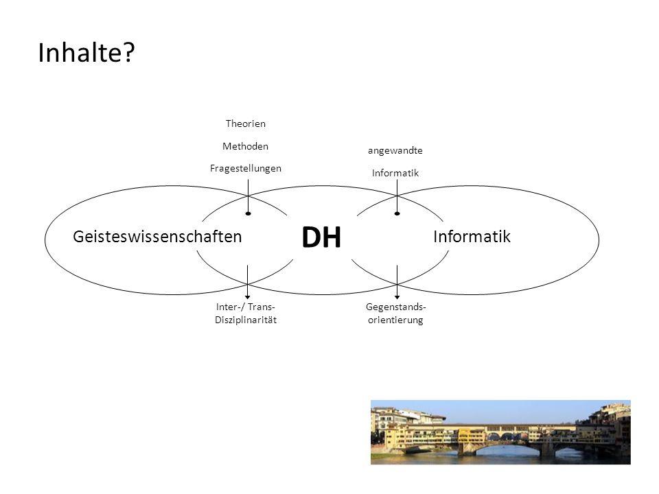angewandte Informatik Theorien Methoden Fragestellungen GeisteswissenschaftenInformatik DH Inter-/ Trans- Disziplinarität Gegenstands- orientierung Inhalte?