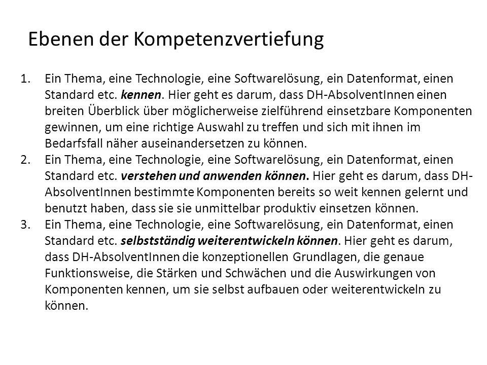 Ebenen der Kompetenzvertiefung 1.Ein Thema, eine Technologie, eine Softwarelösung, ein Datenformat, einen Standard etc.