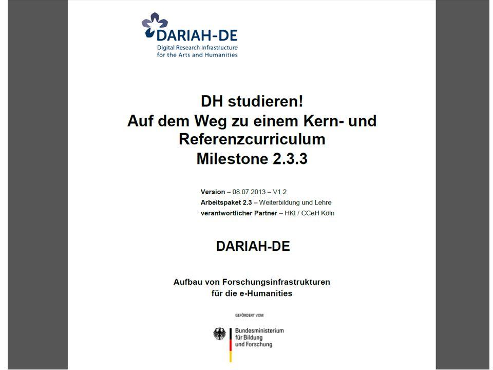 Erarbeitet von Andrea Schneider und Ansgar Keller, GCDH, 2012 Für BA / MA Vollständigkeit angestrebt; 104 Nennungen insgesamt