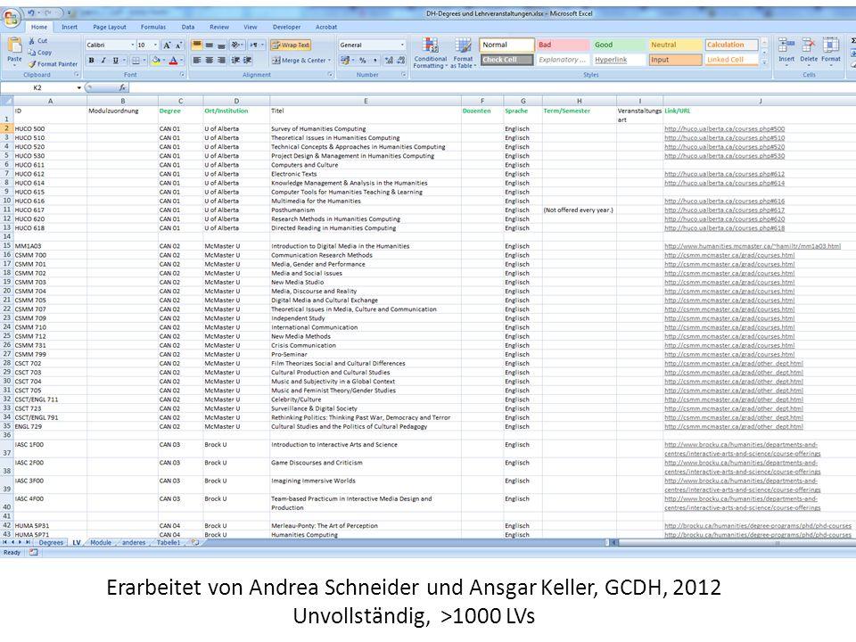Erarbeitet von Andrea Schneider und Ansgar Keller, GCDH, 2012 Unvollständig, >1000 LVs