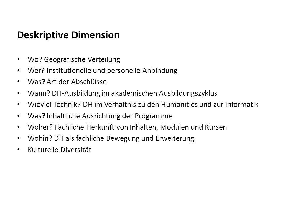 Deskriptive Dimension Wo. Geografische Verteilung Wer.
