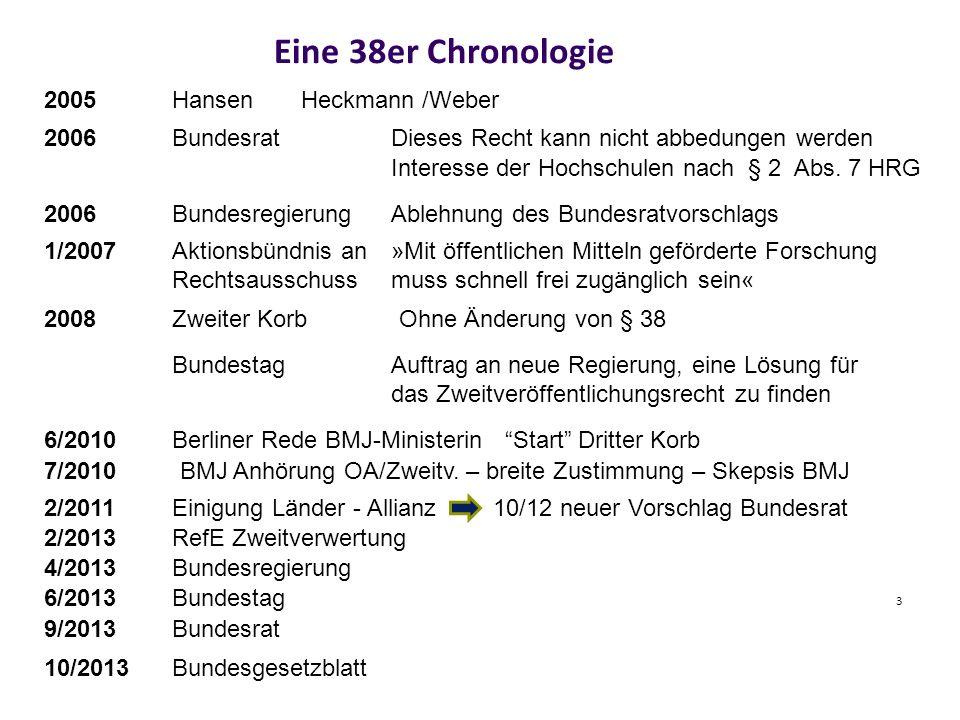 Eine 38er Chronologie 3 2005HansenHeckmann /Weber 2006BundesratDieses Recht kann nicht abbedungen werden Interesse der Hochschulen nach § 2 Abs.