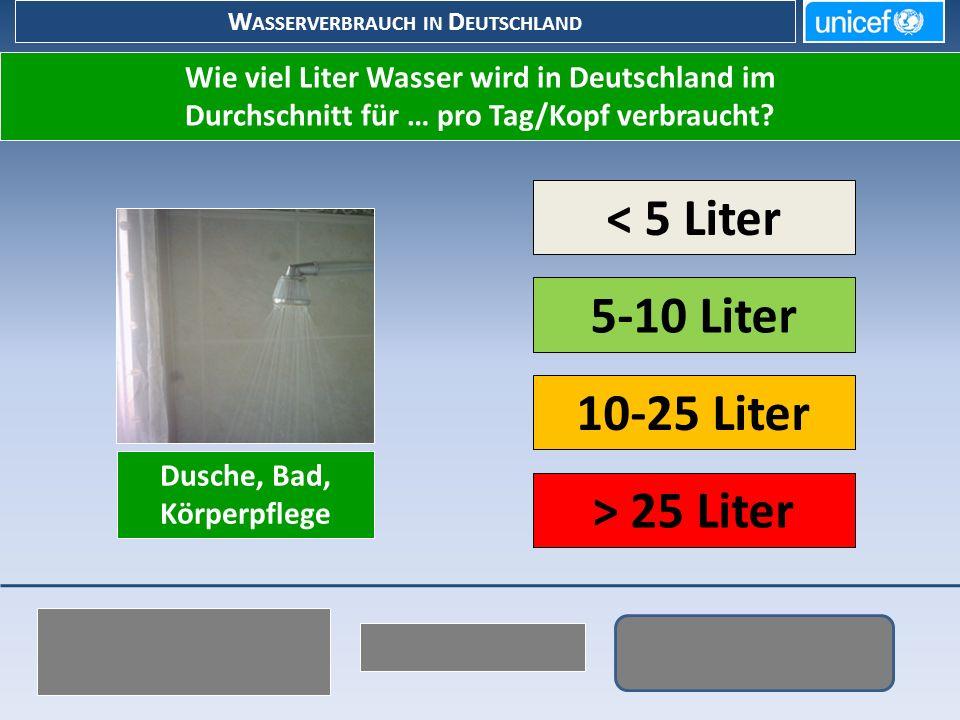 W ASSERVERBRAUCH IN D EUTSCHLAND Wie viel Liter Wasser wird in Deutschland im Durchschnitt für … pro Tag/Kopf verbraucht.