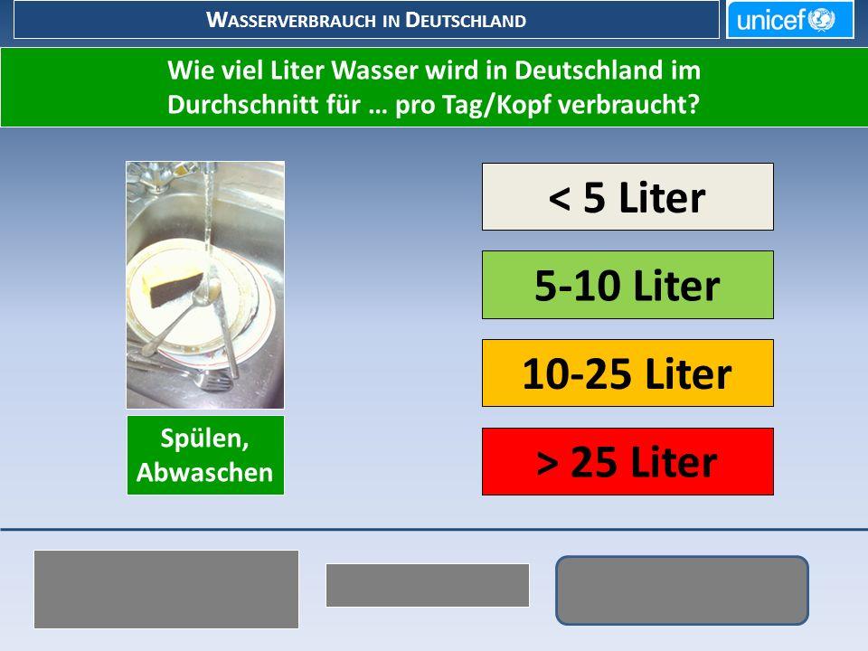 Wie viel Liter Wasser wird in Deutschland im Durchschnitt für … pro Tag/Kopf verbraucht.