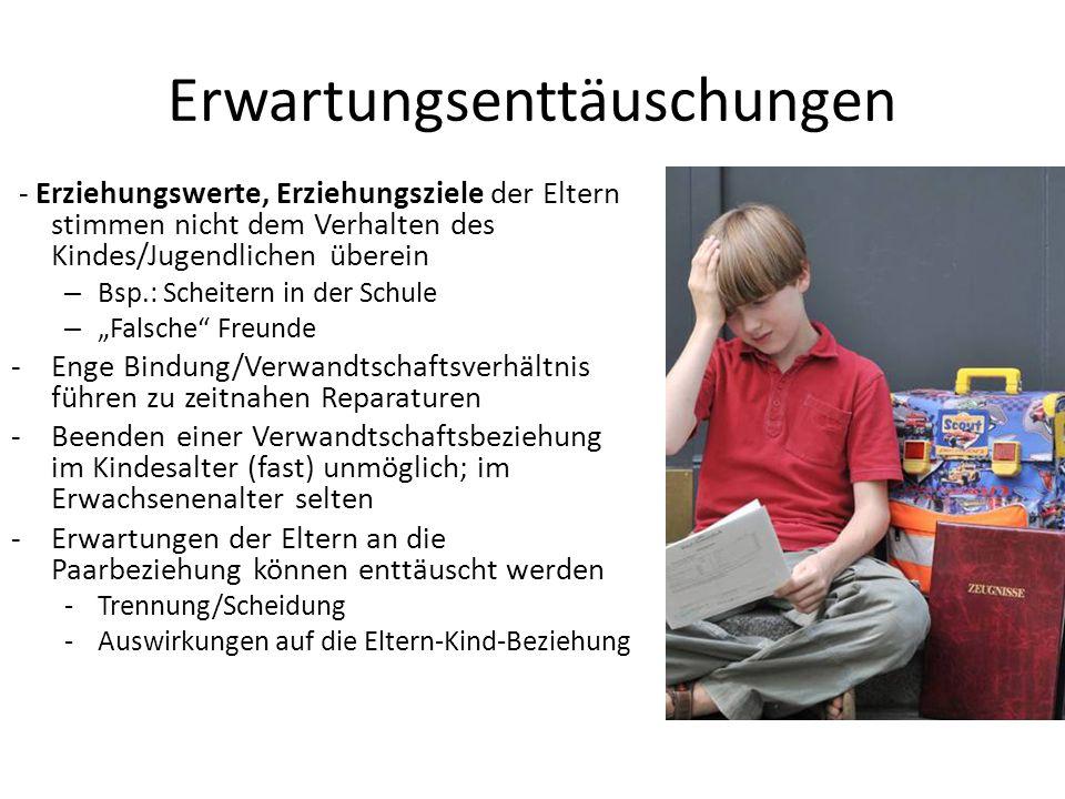 Erwartungsenttäuschungen - Erziehungswerte, Erziehungsziele der Eltern stimmen nicht dem Verhalten des Kindes/Jugendlichen überein – Bsp.: Scheitern i