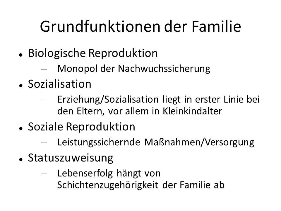 Grundfunktionen der Familie Biologische Reproduktion – Monopol der Nachwuchssicherung Sozialisation – Erziehung/Sozialisation liegt in erster Linie be