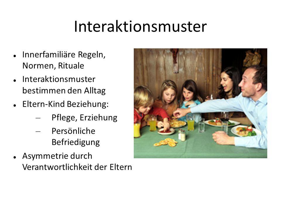 Interaktionsmuster Innerfamiliäre Regeln, Normen, Rituale Interaktionsmuster bestimmen den Alltag Eltern-Kind Beziehung: – Pflege, Erziehung – Persönl