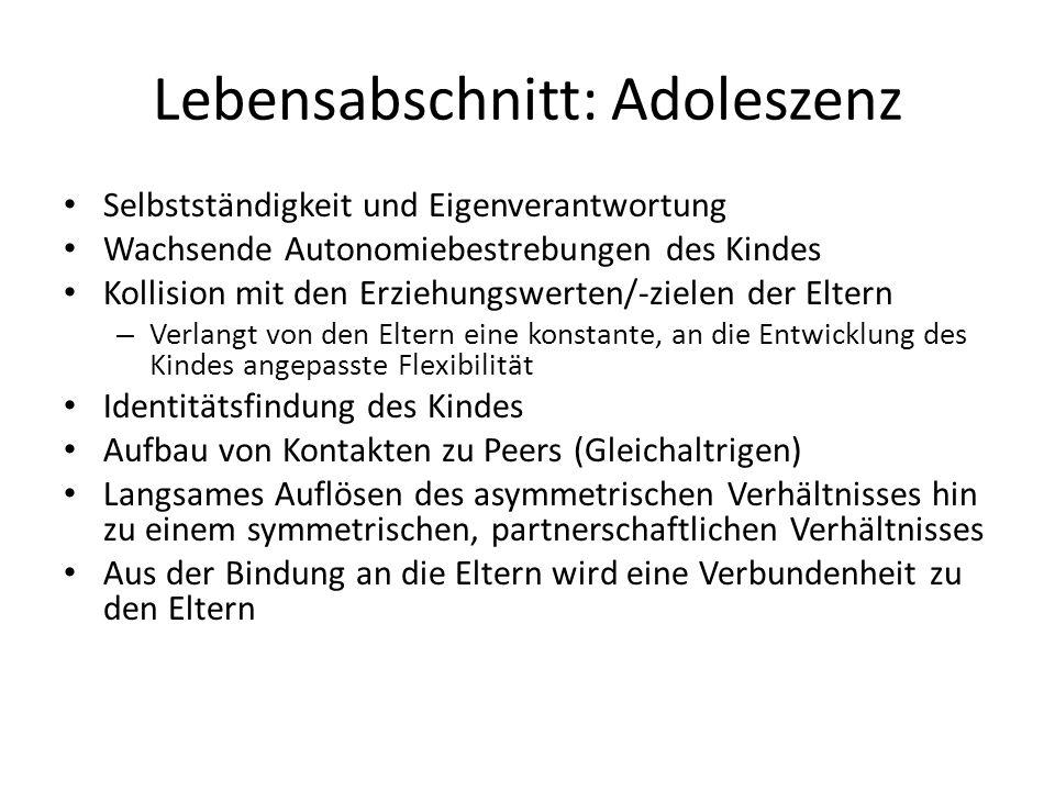 Lebensabschnitt: Adoleszenz Selbstständigkeit und Eigenverantwortung Wachsende Autonomiebestrebungen des Kindes Kollision mit den Erziehungswerten/-zi