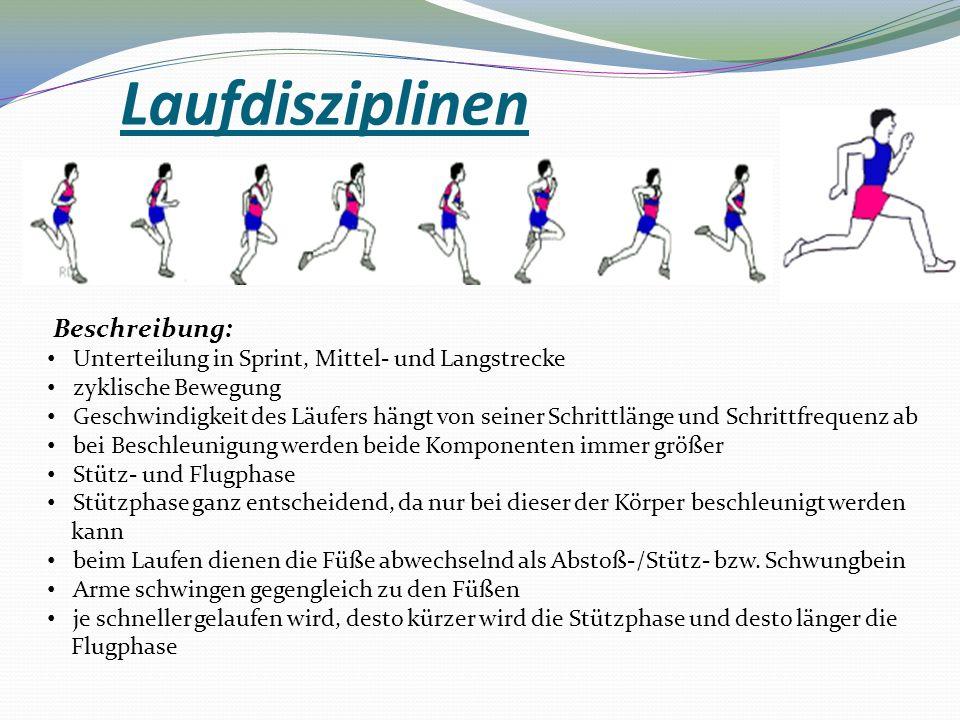 Laufdisziplinen Beschreibung: Unterteilung in Sprint, Mittel- und Langstrecke zyklische Bewegung Geschwindigkeit des Läufers hängt von seiner Schrittl