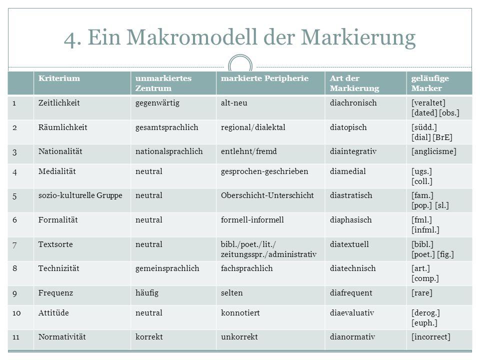 4. Ein Makromodell der Markierung Kriteriumunmarkiertes Zentrum markierte PeripherieArt der Markierung geläufige Marker 1Zeitlichkeitgegenwärtigalt-ne