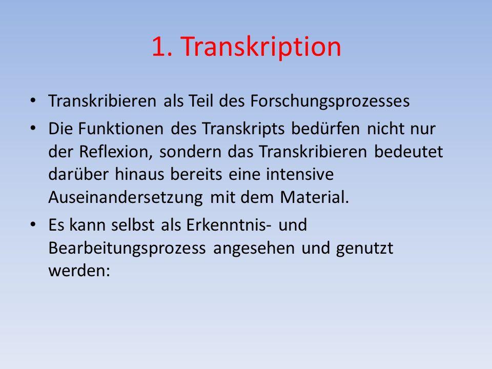 1. Transkription Transkribieren als Teil des Forschungsprozesses Die Funktionen des Transkripts bedürfen nicht nur der Reflexion, sondern das Transkri