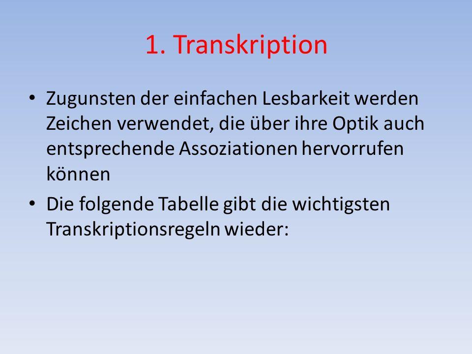1. Transkription Zugunsten der einfachen Lesbarkeit werden Zeichen verwendet, die über ihre Optik auch entsprechende Assoziationen hervorrufen können