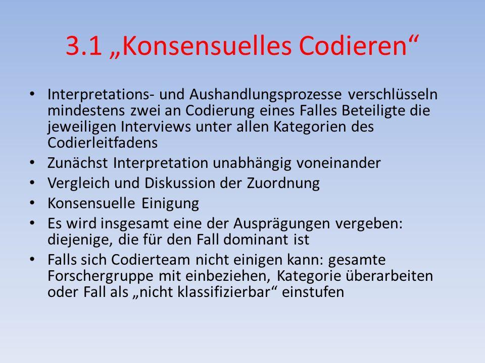 3.1 Konsensuelles Codieren Interpretations- und Aushandlungsprozesse verschlüsseln mindestens zwei an Codierung eines Falles Beteiligte die jeweiligen