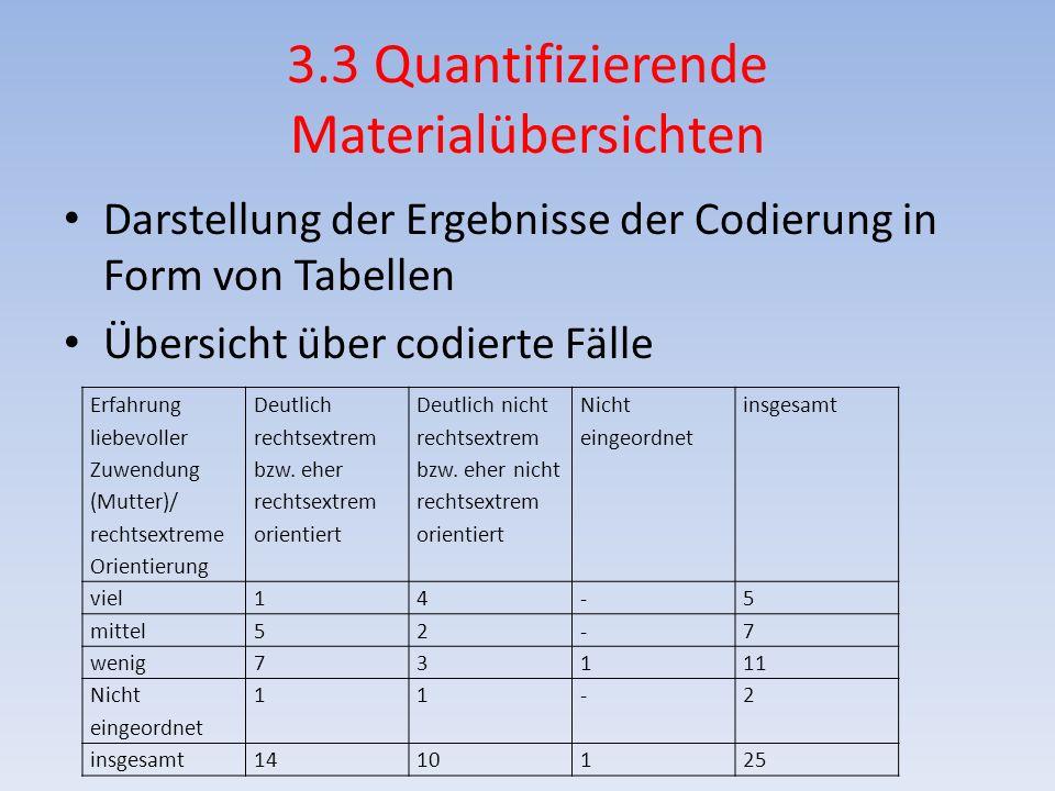 3.3 Quantifizierende Materialübersichten Darstellung der Ergebnisse der Codierung in Form von Tabellen Übersicht über codierte Fälle Erfahrung liebevoller Zuwendung (Mutter)/ rechtsextreme Orientierung Deutlich rechtsextrem bzw.
