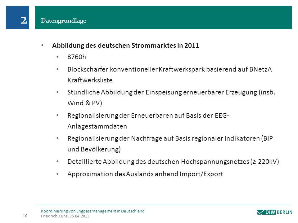 Datengrundlage Friedrich Kunz, 05.04.2013 Koordinierung von Engpassmanagement in Deutschland Abbildung des deutschen Strommarktes in 2011 8760h Blocks
