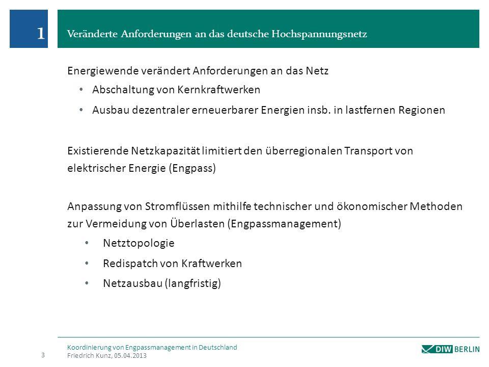 Veränderte Anforderungen an das deutsche Hochspannungsnetz Friedrich Kunz, 05.04.2013 3 Koordinierung von Engpassmanagement in Deutschland Energiewend