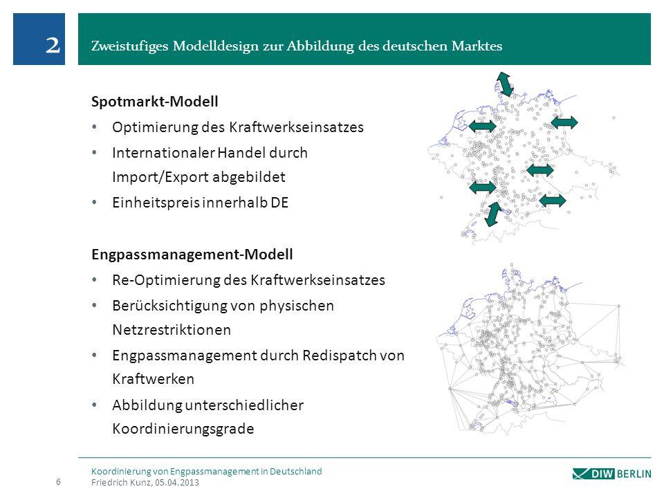 Zweistufiges Modelldesign zur Abbildung des deutschen Marktes Friedrich Kunz, 05.04.2013 6 Koordinierung von Engpassmanagement in Deutschland Spotmark