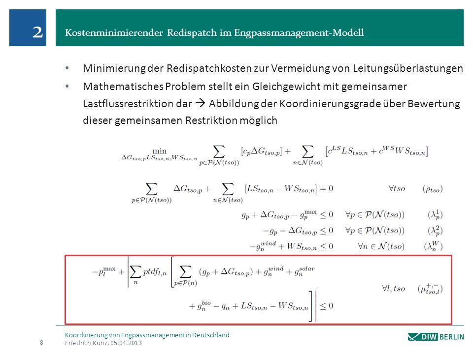 Kostenminimierender Redispatch im Engpassmanagement-Modell Friedrich Kunz, 05.04.2013 8 Koordinierung von Engpassmanagement in Deutschland Minimierung