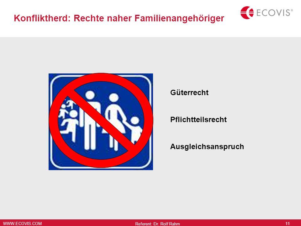 WWW.ECOVIS.COM Konfliktherd: Rechte naher Familienangehöriger Referent: Dr. Rolf Rahm 11 Güterrecht Pflichtteilsrecht Ausgleichsanspruch