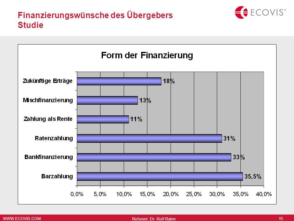 WWW.ECOVIS.COM Finanzierungswünsche des Übergebers Studie Referent: Dr. Rolf Rahm 15