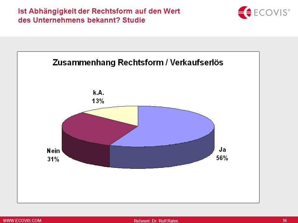WWW.ECOVIS.COM Ist Abhängigkeit der Rechtsform auf den Wert des Unternehmens bekannt? Studie Referent: Dr. Rolf Rahm 16