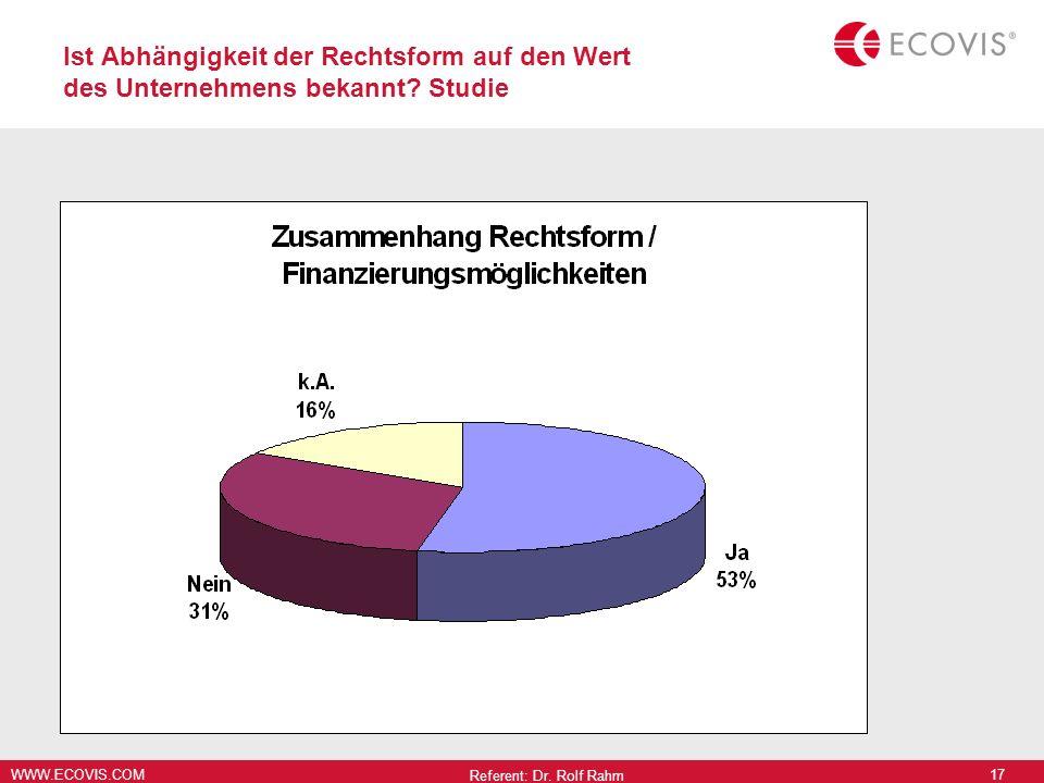 WWW.ECOVIS.COM Ist Abhängigkeit der Rechtsform auf den Wert des Unternehmens bekannt? Studie Referent: Dr. Rolf Rahm 17