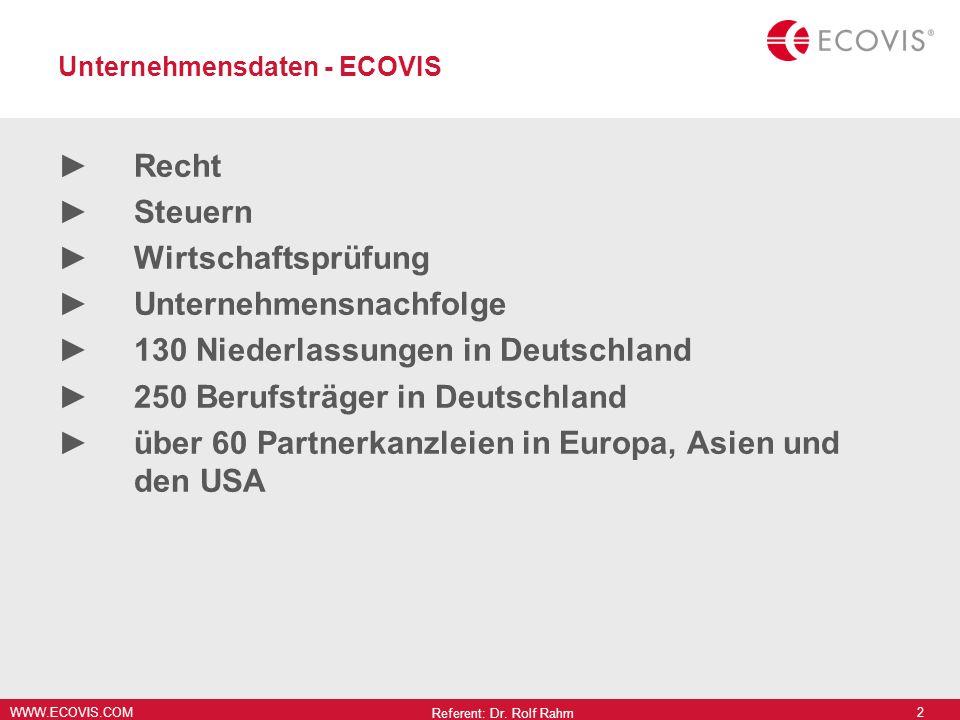 WWW.ECOVIS.COM Unternehmensdaten - ECOVIS Recht Steuern Wirtschaftsprüfung Unternehmensnachfolge 130 Niederlassungen in Deutschland 250 Berufsträger i