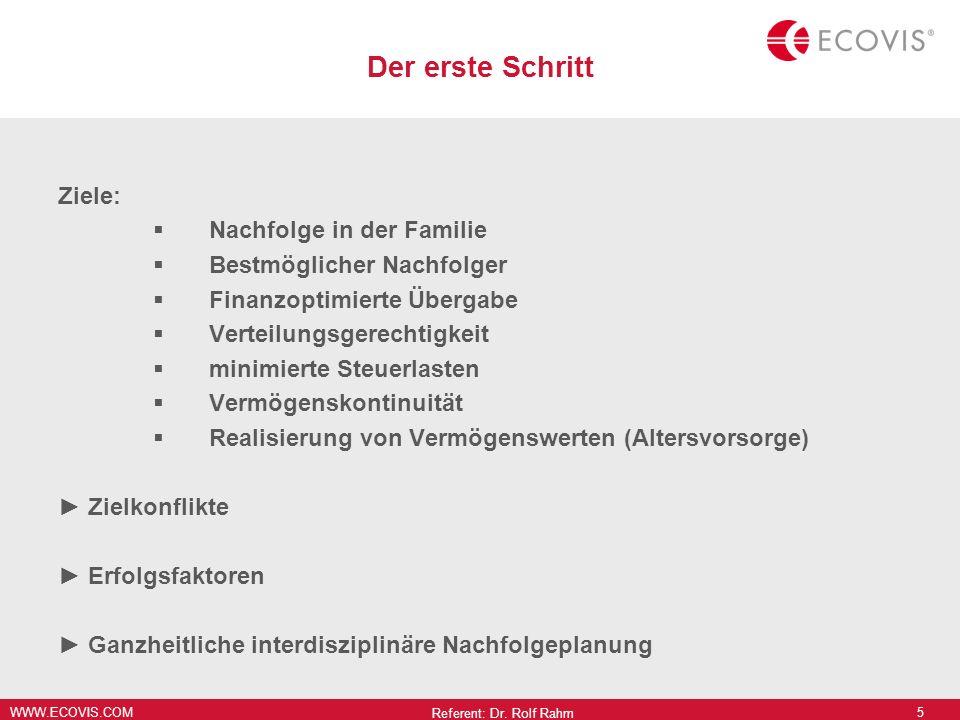 WWW.ECOVIS.COM Der erste Schritt Ziele: Nachfolge in der Familie Bestmöglicher Nachfolger Finanzoptimierte Übergabe Verteilungsgerechtigkeit minimiert