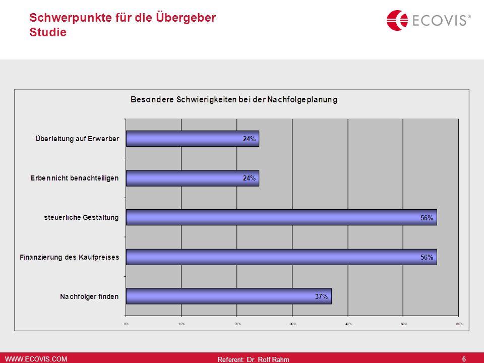 WWW.ECOVIS.COM Schwerpunkte für die Übergeber Studie Referent: Dr. Rolf Rahm 6