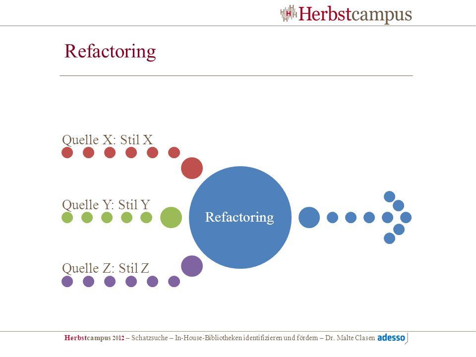 Herbstcampus 2012 – Schatzsuche – In-House-Bibliotheken identifizieren und fördern – Dr. Malte Clasen Refactoring Quelle X: Stil X Quelle Y: Stil Y Qu