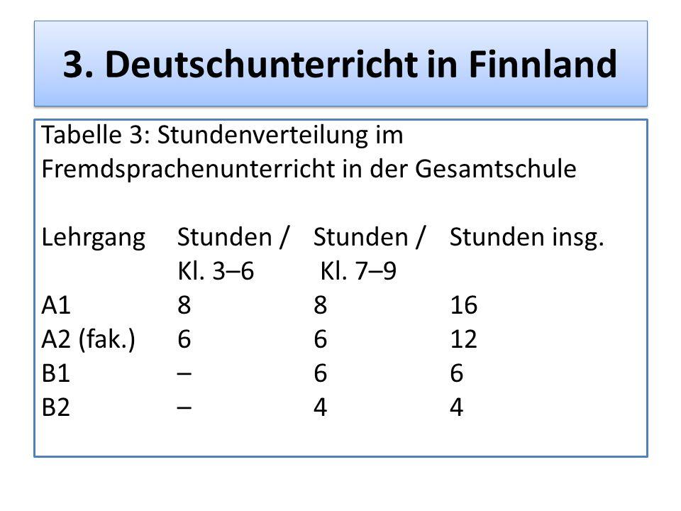 3. Deutschunterricht in Finnland Tabelle 3: Stundenverteilung im Fremdsprachenunterricht in der Gesamtschule LehrgangStunden / Stunden /Stunden insg.