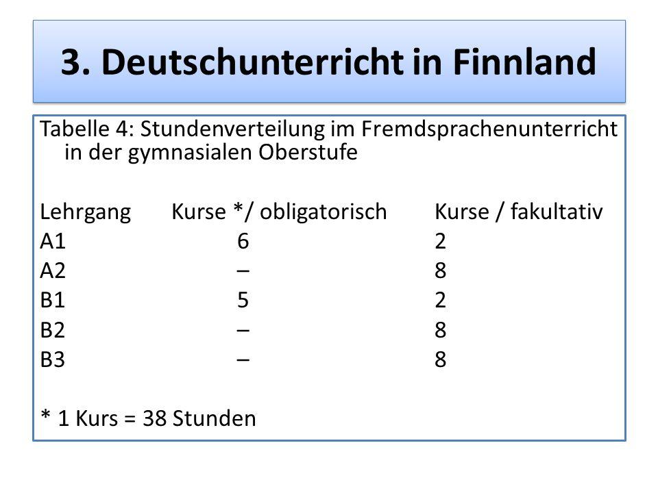 3. Deutschunterricht in Finnland Tabelle 4: Stundenverteilung im Fremdsprachenunterricht in der gymnasialen Oberstufe LehrgangKurse */ obligatorischKu